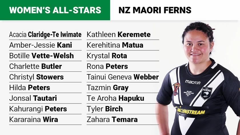 Maori Women's 2019 side