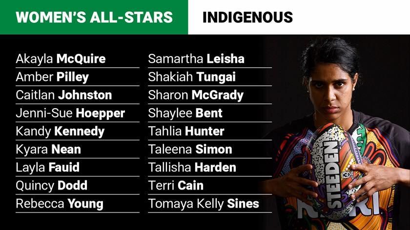 Womens Indigenous 2019 side